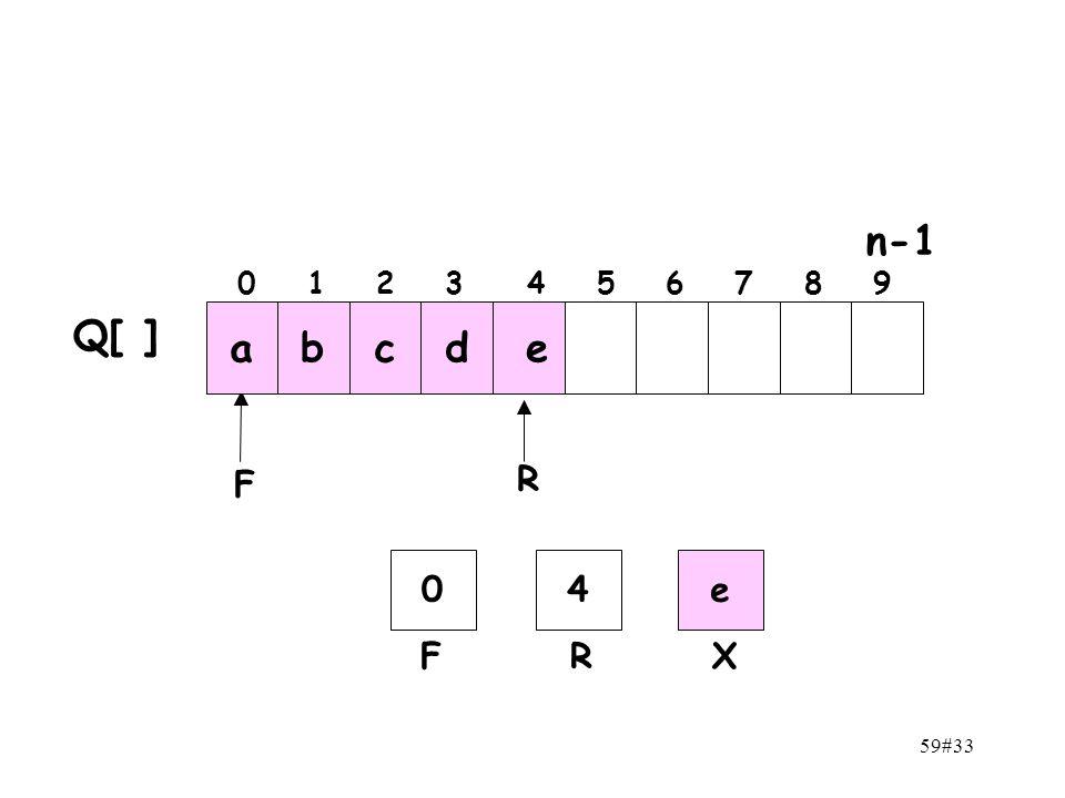 n-1 0 1 2 3 4 5 6 7 8 9 Q[ ] a b c d e F R 4 e F R X